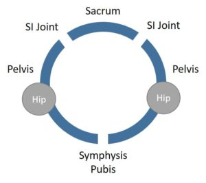 SI-Joint-Instability infographic