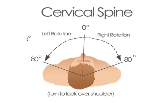cervical range of motion test